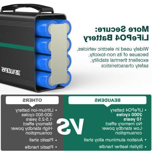 Portable Power Station 150W Generator