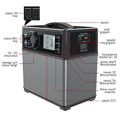 ACOPOWER 400Wh Generator ion 120Ah by Outlet/Cars with 300W AC Inverter