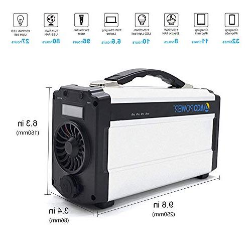 ACOPOWER Generator Camping 60,000mAh Battery DC Power Bank DC/12V 110V Input: AC, Car & Solar Panel