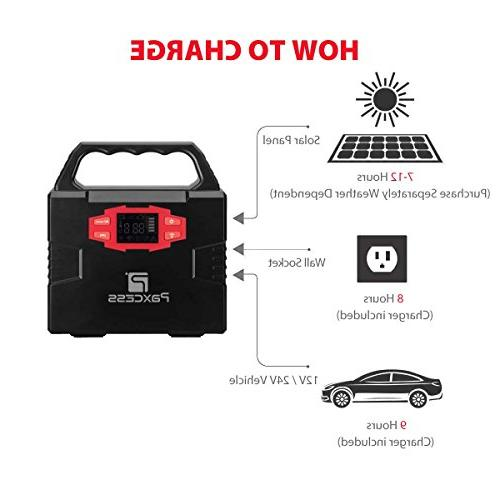 Station, 40800mAh Battery Pack, Emergency by Panel/Wall Outlet/Car with Dual AC Inverter, 12V, USB Ports