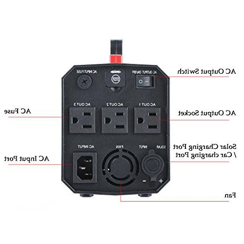 Supply Backup, Power Source with AC USB, for Outdoors and